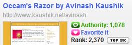 occams razor blog technorati rank citations