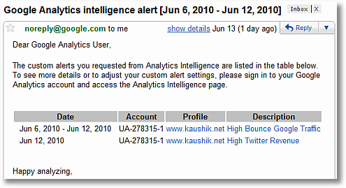 google analytics custom alerts email