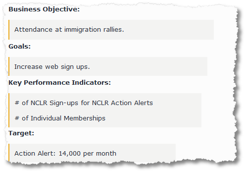 objectives goals targets kpis