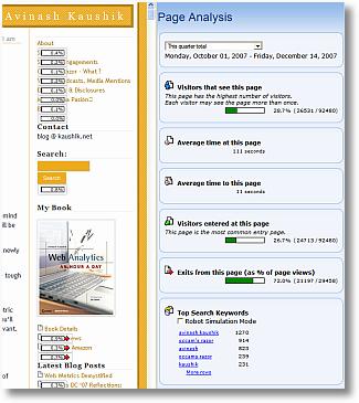 clicktracks site overlay www.kaushik.net sm