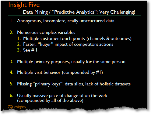 data mining and predictive analytics challenge1