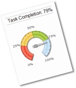 website task completion rate 2