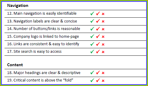 website usability checklist