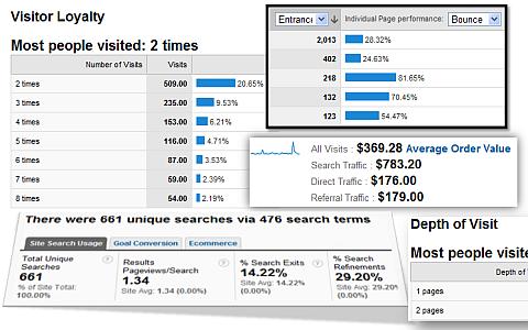 web metrics analysis insights1