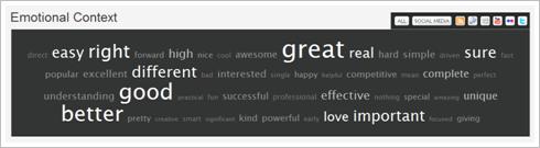 statsit emotional tag cloud sm