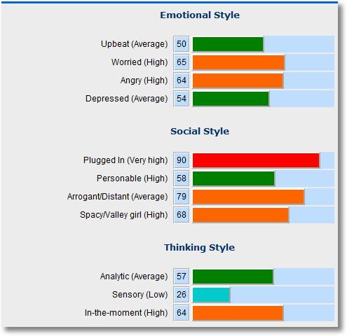 analyze words competitive intelligence analysis