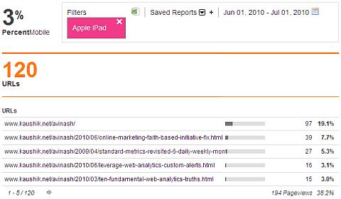 segmented mobile analytics