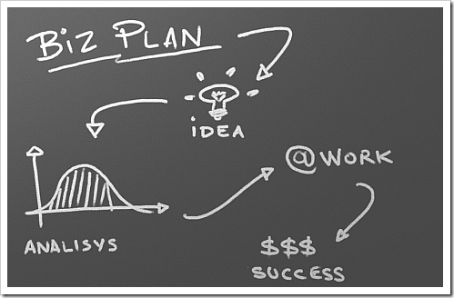 business plan steps success