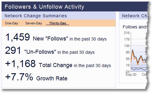 graphedge follows unfollows