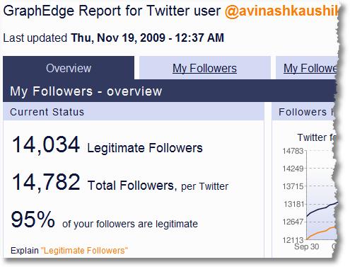 graphedge legitimate followers