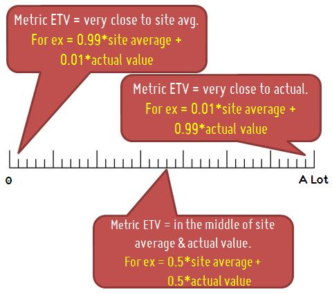 computing estimated true value
