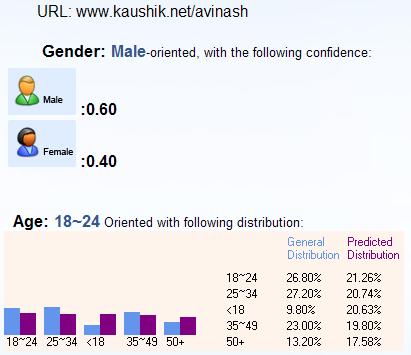 adcenter demographics occams razor2