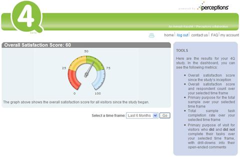 customer satisfaction rating iperceptions 1