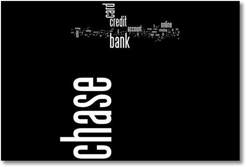 keyword tag cloud chase bank