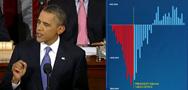 Jobs Act Speech