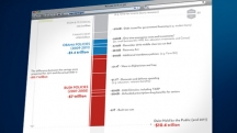 Resources on the Debate About our National Debt