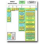 metadata profile graphic
