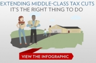 President Obama's Tax Cuts for the Middle Class