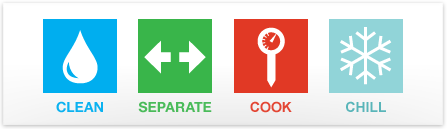 Clean, Separate, Cook, Chill