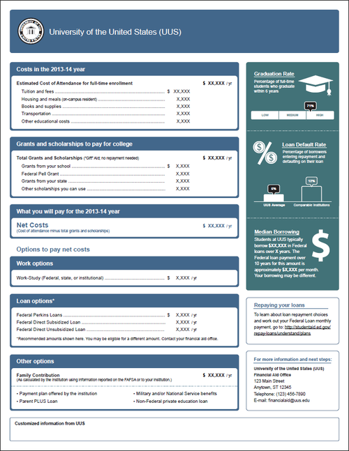 Image description:The Consumer Financial Protection Bureau and the Department of Education developed this Financial Aid Shopping Sheet to clearly and simply explain to students how much their college education will cost. Secretary of Education Arne Duncan sent a letter to college and university presidents asking them to adopt it as part of their financial aid awards for the 2013-14 school year.