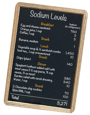 Sodium adds up quickly in our daily diet