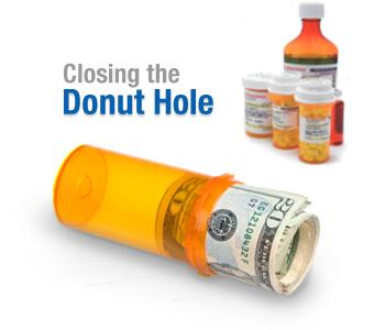 Closing the Donut Hole in prescription coverage