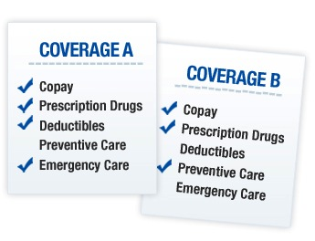 Simple comparison of two coverage options