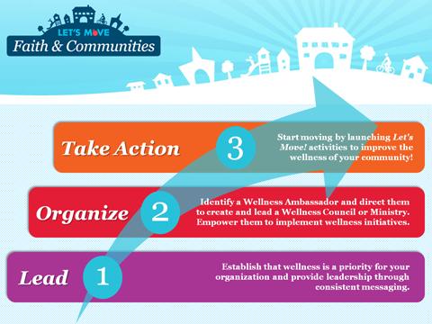 Wellness Leadership Steps