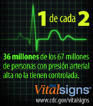Campaña Vital Signs: Presión arterial alta