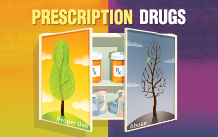 Click here to see the publication Prescription Drug Poster