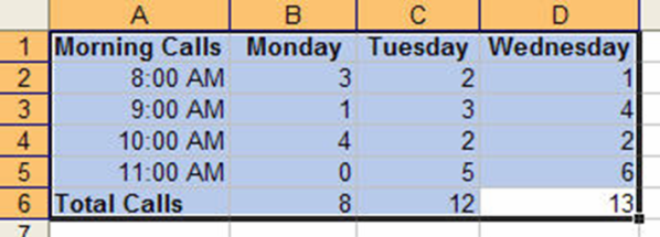 Excel document with column and row headers labeled