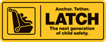 The LATCH System