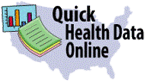 Quick Health Data Online