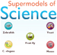 Supermodels of Science quiz thumbnail