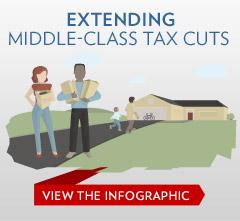 Extending middle class tax cuts