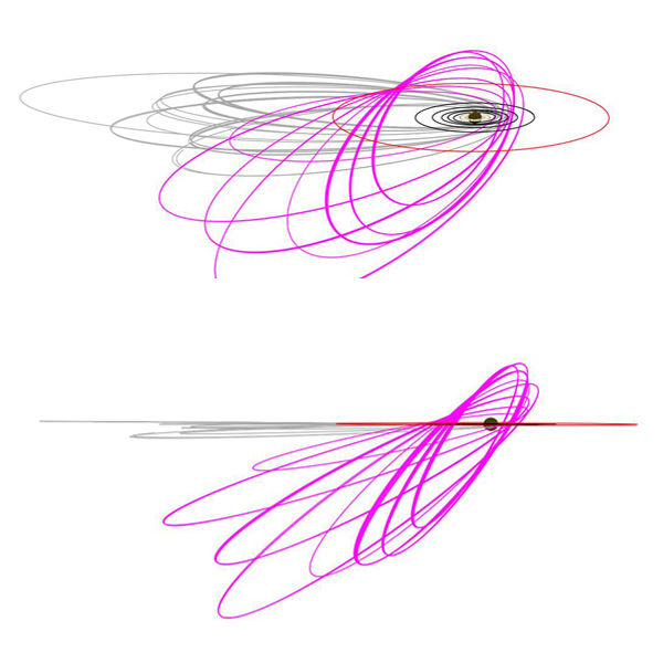 These graphics show the orbits NASA's Cassini spacecraft has made and will make around the Saturn system from September 2010 to April 2013.