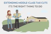 Middle-Class Tax Cuts