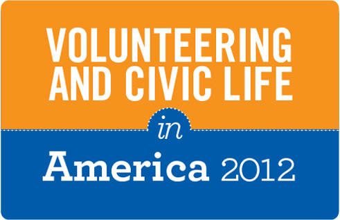 Volunteering and Civic Life in America 2012