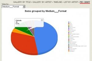 Rhizome ArtBase Medium