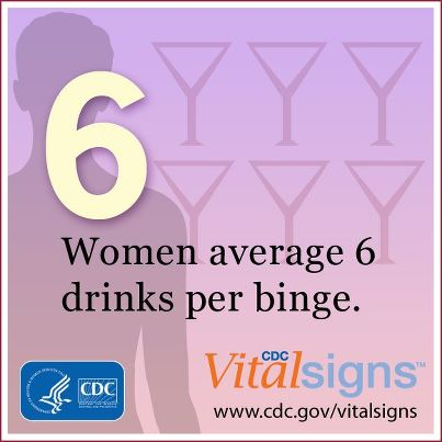 Photo: Doctors, nurses and other providers: Ask women about binge drinking and counsel those who do to drink less. Binge drinking is a serious, under-recognized problem among women and girls. Most binge drinkers are not alcohol dependent or alcoholics, but may need counseling. Visit http://go.usa.gov/4gnH for more steps to help prevent binge drinking.