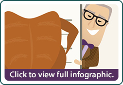 Image of cartoon professor and chicken breast. Click on image to view larger size.