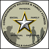 Comprehensive Soldier & Family Fitness