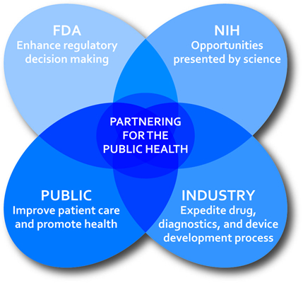 Partnering for the Public Health Image