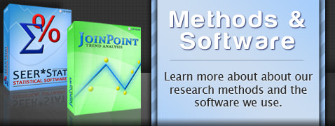 Methods and Software