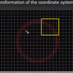 graphic representation of transformation of the coordinate system