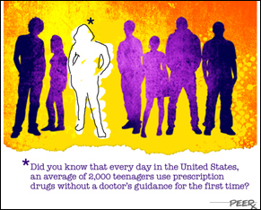 Did you know that every day in the United States, an average of 2,000 teenagers use prescription drugs without a dr's guidance for the first time
