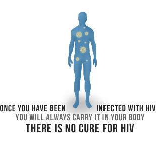 Once you have been infected with HIV you will always carry it in your body. There is no cure for HIV.
