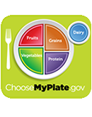 ChooseMyPlate.gov logo: plate with food groups represented