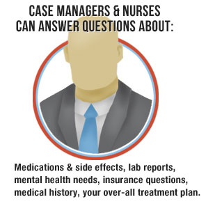 Case managers and nurses can answer questions about: Medications and side effects, lab reports, mental health needs, insurance questions, medical history, your over-all treatment plan.