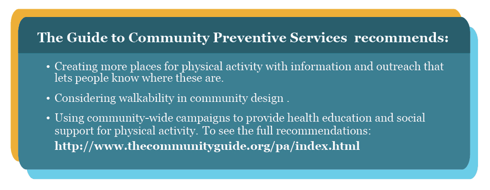 The Guide to Community Preventive Services recommends